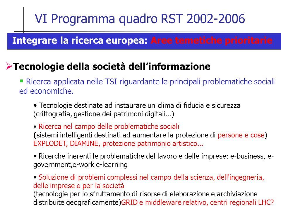 VI Programma quadro RST 2002-2006  Tecnologie della società dell'informazione  Ricerca applicata nelle TSI riguardante le principali problematiche sociali ed economiche.