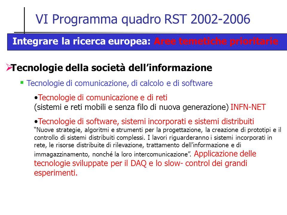 VI Programma quadro RST 2002-2006  Tecnologie della società dell'informazione  Tecnologie di comunicazione, di calcolo e di software Tecnologie di c