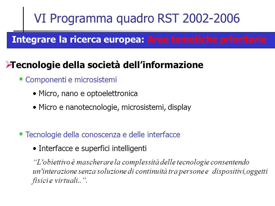 VI Programma quadro RST 2002-2006  Tecnologie della società dell'informazione  Componenti e microsistemi Micro, nano e optoelettronica Micro e nanot