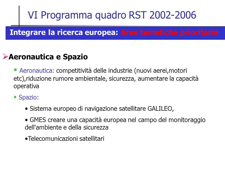 VI Programma quadro RST 2002-2006  Aeronautica e Spazio  Aeronautica: competitività delle industrie (nuovi aerei,motori etc),riduzione rumore ambien