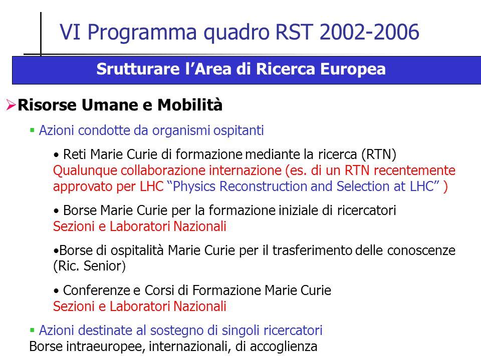 VI Programma quadro RST 2002-2006 Srutturare l'Area di Ricerca Europea  Risorse Umane e Mobilità  Azioni condotte da organismi ospitanti Reti Marie