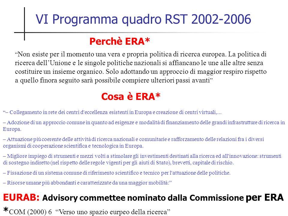 VI Programma quadro RST 2002-2006 Attività e struttura 1.Comunità Europea (CE) 3 programmi specifici 2.EURATOM 2 programmi specifici Comunità Europea  Integrare e Rafforzare l' Area di Ricerca Europea  Strutturare l'Area di Ricerca Europea  RTD&D del Joint Research Centre EURATOM  Ricerca nel campo dell'Energia Nucleare  RTD&D del Joint Research Centre