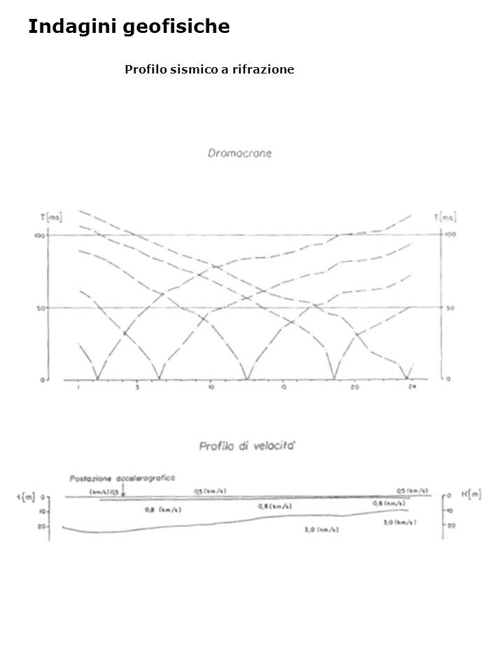 Profilo sismico a rifrazione Indagini geofisiche
