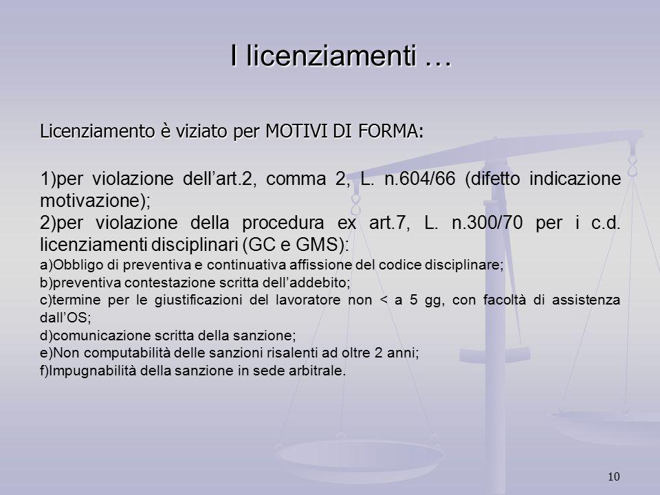 10 I licenziamenti … Licenziamento è viziato per MOTIVI DI FORMA Licenziamento è viziato per MOTIVI DI FORMA: 1)per violazione dell'art.2, comma 2, L.