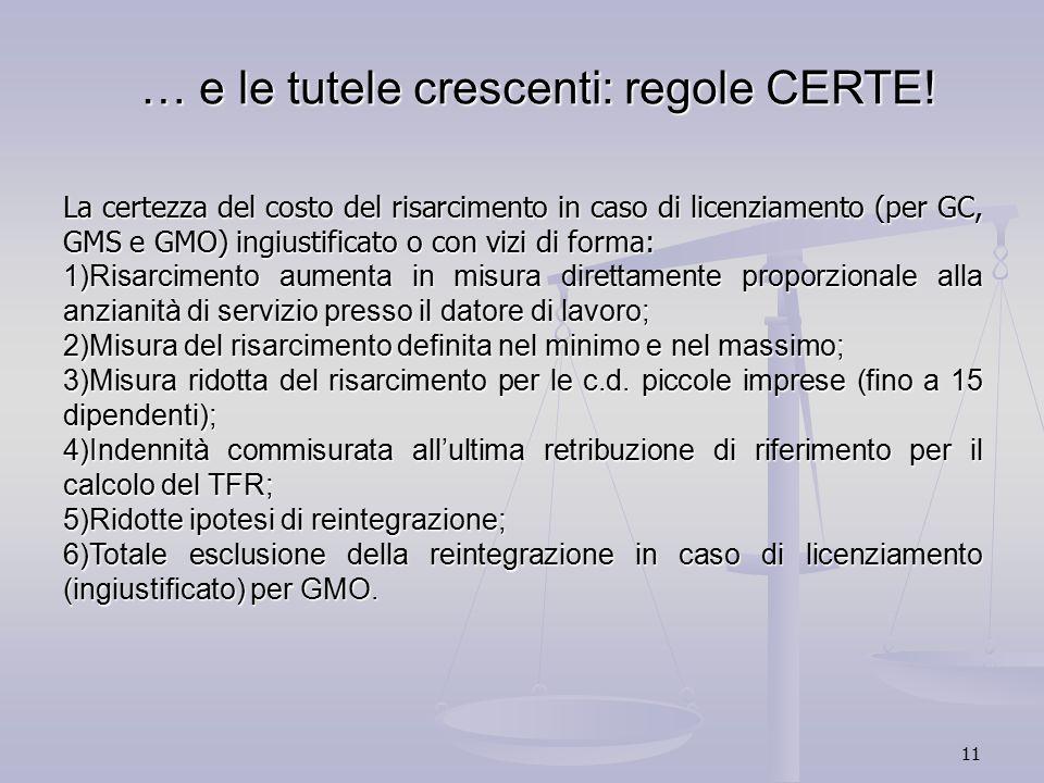 11 … e le tutele crescenti: regole CERTE! La certezza del costo del risarcimento in caso di licenziamento (per GC, GMS e GMO) ingiustificato o con viz