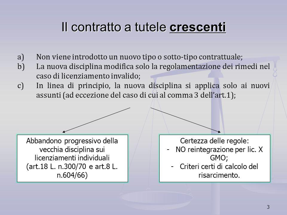 3 Il contratto a tutele crescenti a)Non viene introdotto un nuovo tipo o sotto-tipo contrattuale; b)La nuova disciplina modifica solo la regolamentazi