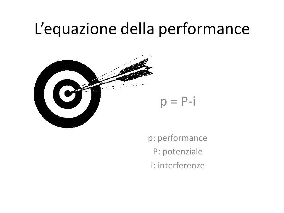 L'equazione della performance p = P-i p: performance P: potenziale i: interferenze