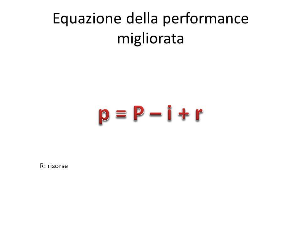 Equazione della performance migliorata R: risorse