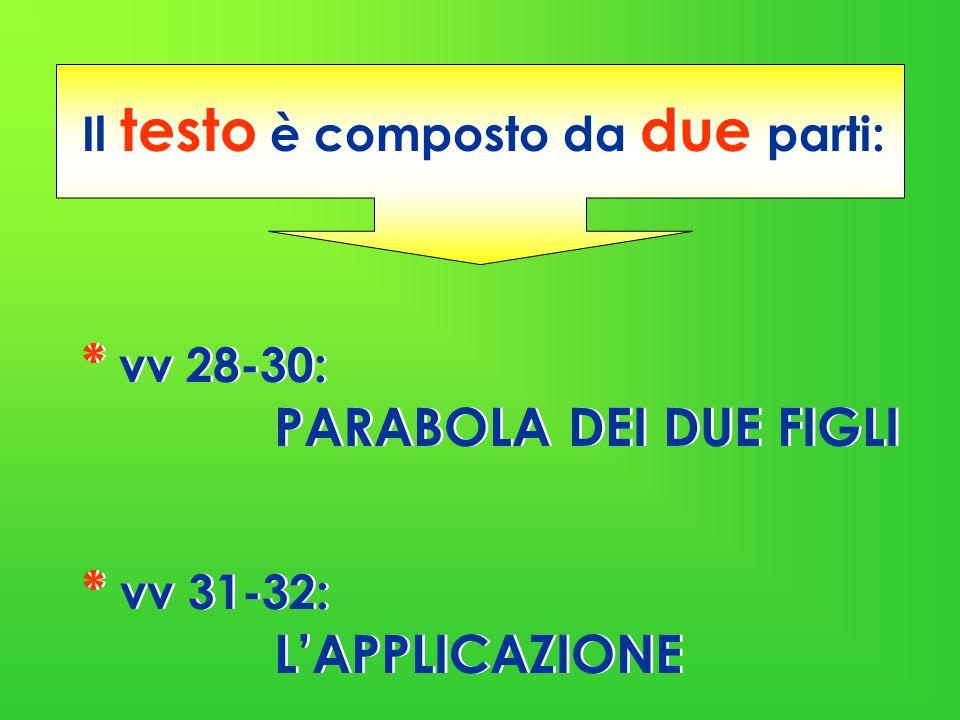 Il testo è composto da due parti: * vv 28-30: PARABOLA DEI DUE FIGLI * vv 31-32: L'APPLICAZIONE Il testo è composto da due parti: * vv 28-30: PARABOLA DEI DUE FIGLI * vv 31-32: L'APPLICAZIONE