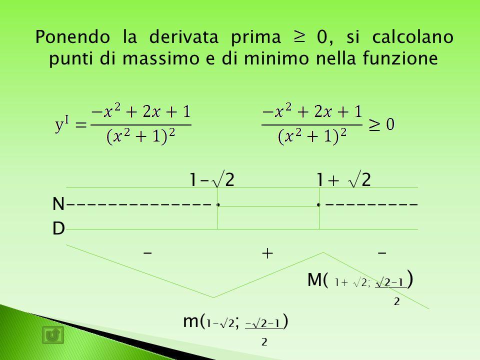 Dai limiti risulta che la funzione ha un asintoto orizzontale y=0 che rappresenta l'asse delle x. La funzione (y) si avvicina all'asse quando ad x dia