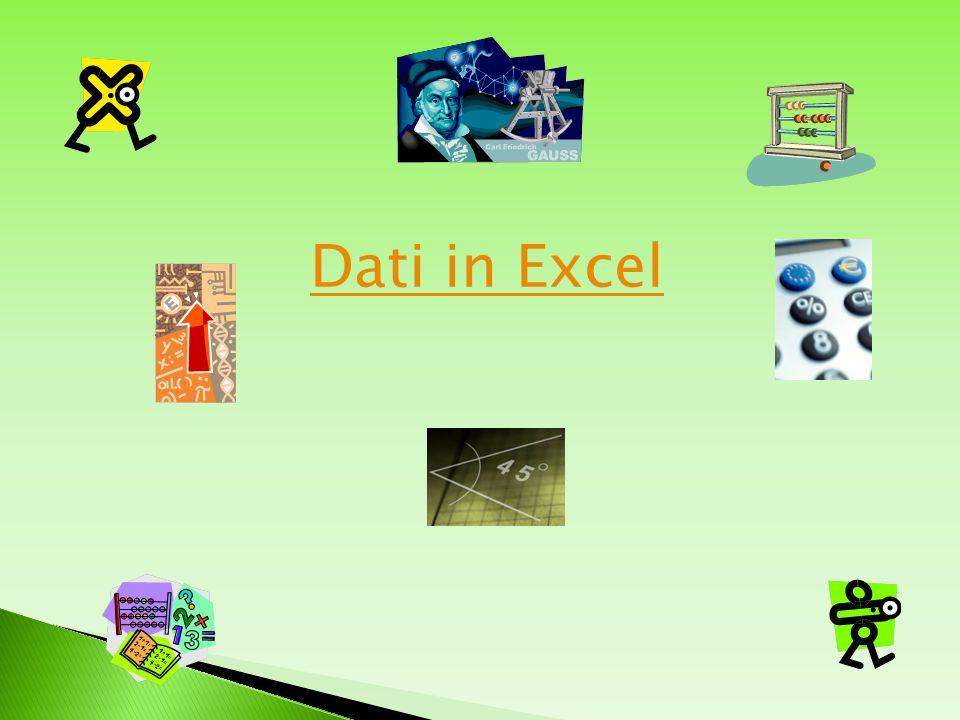 Inserendo i dati in Excel possiamo ottenere il grafico della funzione