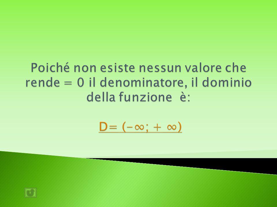  Dominio della funzione Dominio della funzione  Punti di intersezione con gli assi cartesiani Punti di intersezione con gli assi cartesiani  Positività Positività  Limiti Limiti  Derivata prima Derivata prima  Derivata seconda Derivata seconda  Grafico della funzione Grafico della funzione