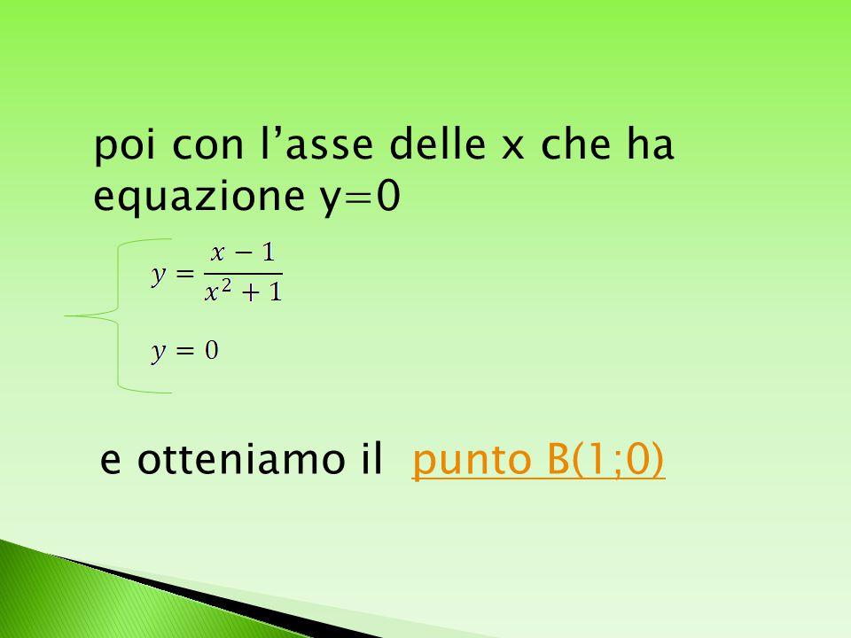 Per trovare i punti di intersezione della funzione con gli assi cartesiani mettiamo a sistema la stessa prima con l'asse delle y che ha equazione x=0