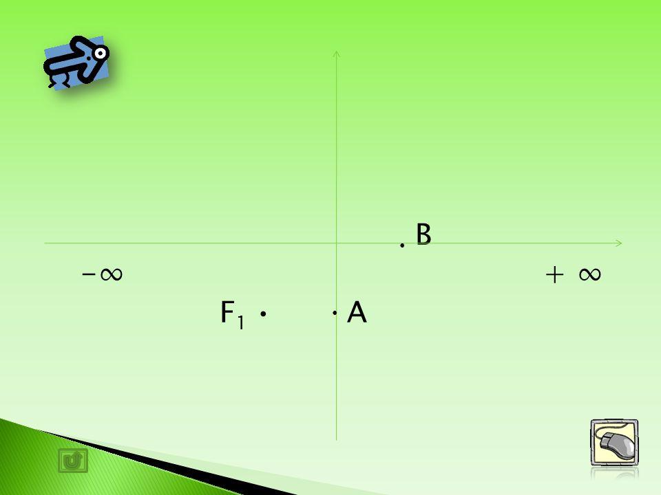 B -∞ + ∞ F 1 A