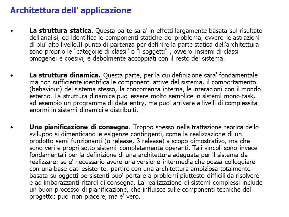 Architettura dell' applicazione La struttura statica.