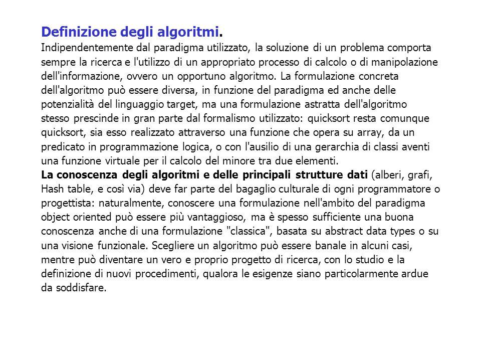 Definizione degli algoritmi.