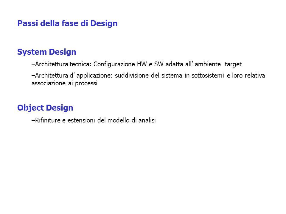 Passi della fase di Design System Design –Architettura tecnica: Configurazione HW e SW adatta all' ambiente target –Architettura d' applicazione: suddivisione del sistema in sottosistemi e loro relativa associazione ai processi Object Design –Rifiniture e estensioni del modello di analisi