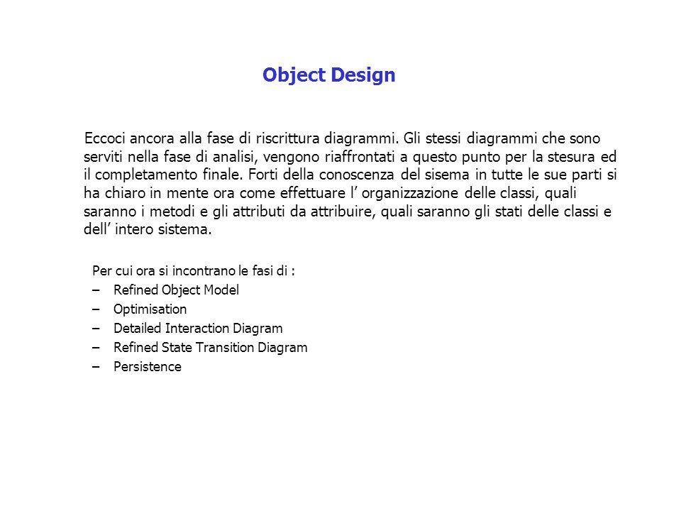 Object Design Eccoci ancora alla fase di riscrittura diagrammi.