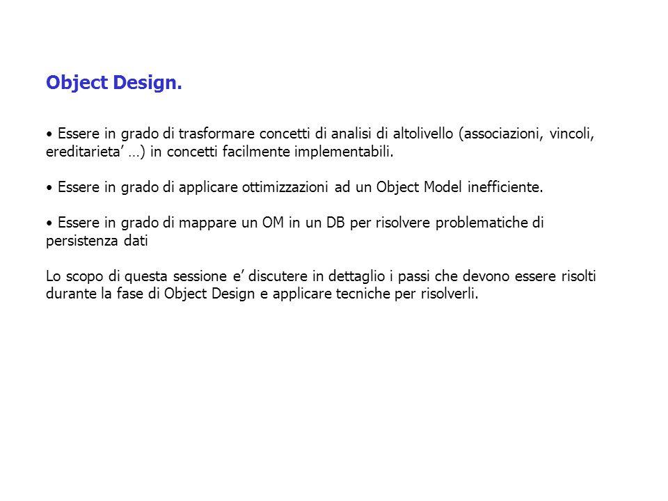 Object Design.