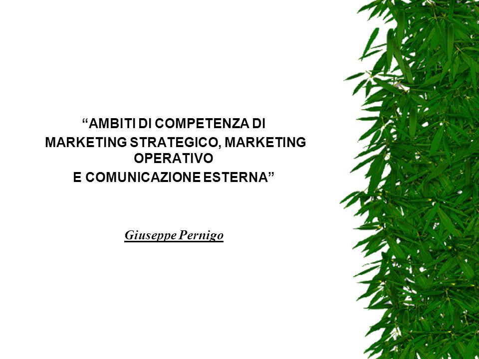 AMBITI DI COMPETENZA DI MARKETING STRATEGICO, MARKETING OPERATIVO E COMUNICAZIONE ESTERNA Giuseppe Pernigo