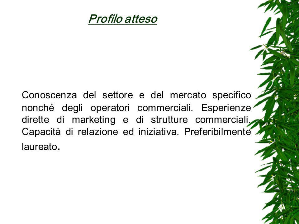 Profilo atteso Conoscenza del settore e del mercato specifico nonché degli operatori commerciali.
