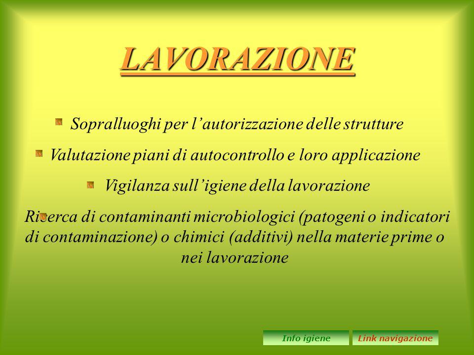 LAVORAZIONE Sopralluoghi per l'autorizzazione delle strutture Valutazione piani di autocontrollo e loro applicazione Vigilanza sull'igiene della lavor