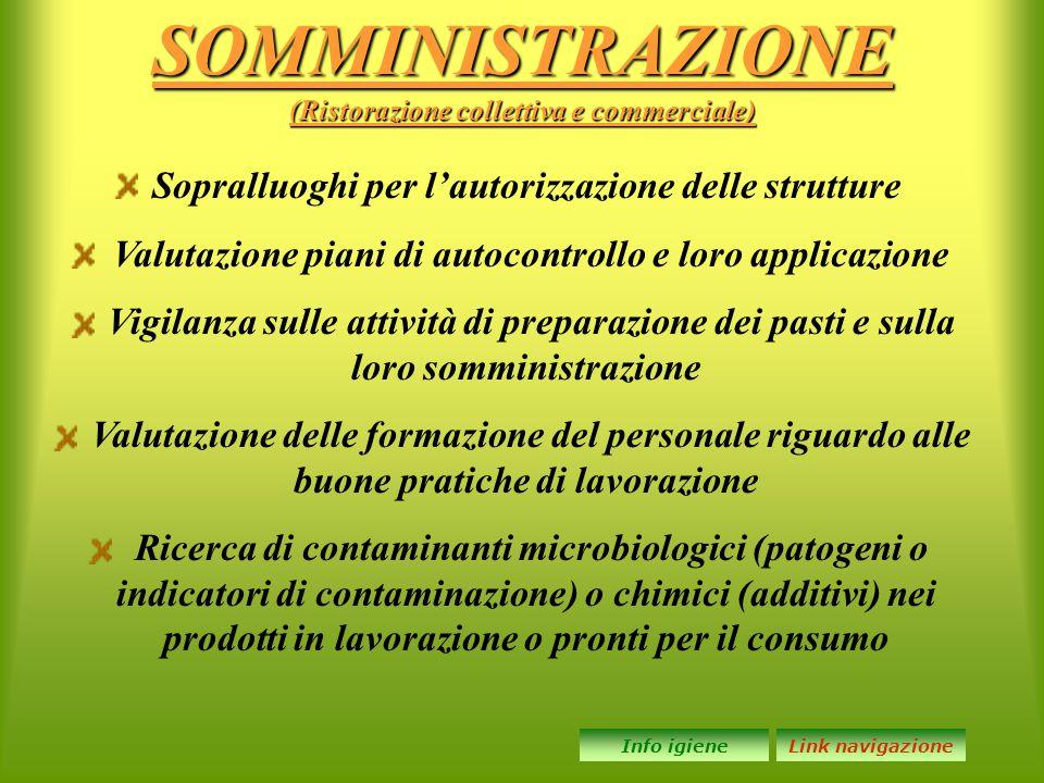 SOMMINISTRAZIONE (Ristorazione collettiva e commerciale) Sopralluoghi per l'autorizzazione delle strutture Valutazione piani di autocontrollo e loro a