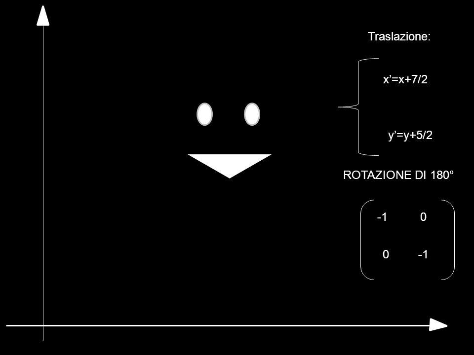Traslazione: x'=x+7/2 y'=y+5/2 ROTAZIONE DI 180° 0 0