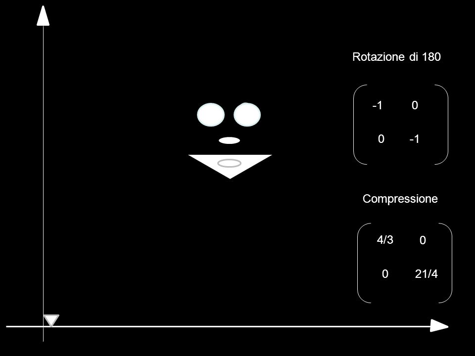 Traslazione x'=x+5/2 y'=y+7/3