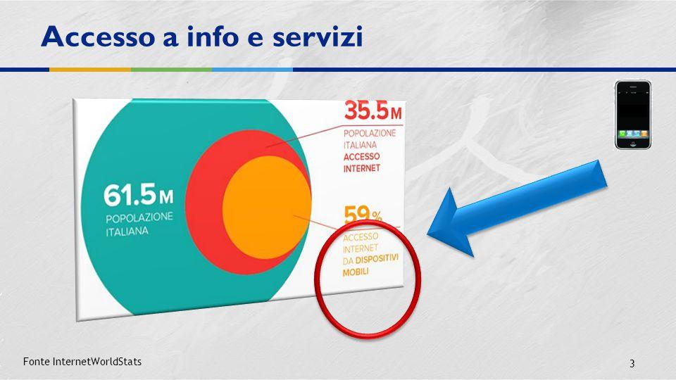 3 Accesso a info e servizi Fonte InternetWorldStats