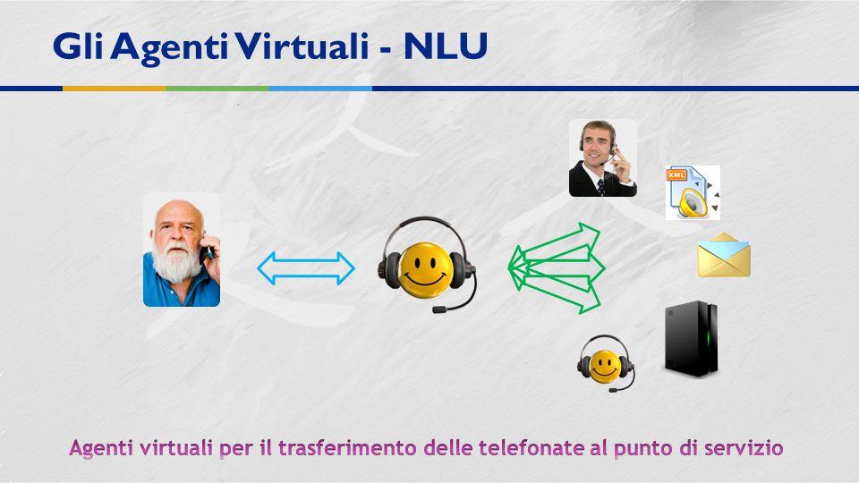 Gli Agenti Virtuali - NLU