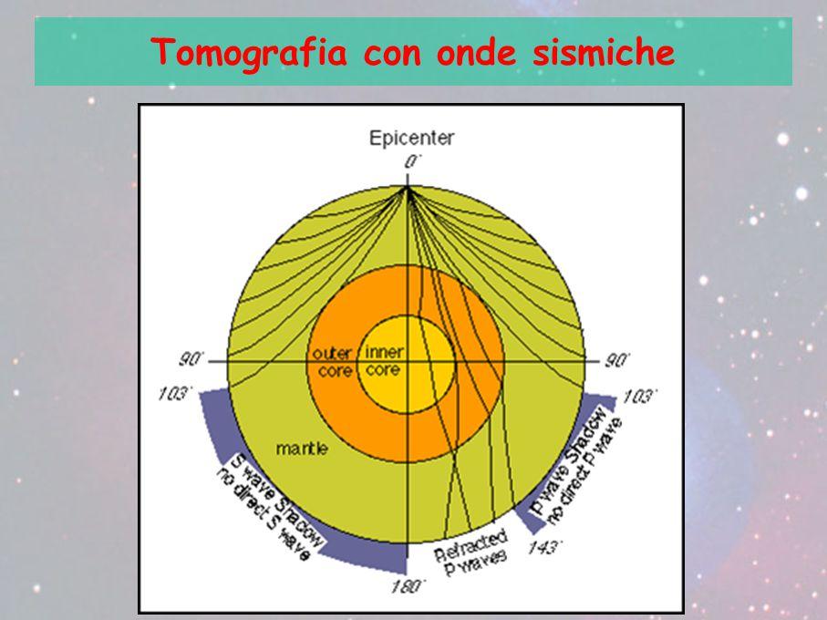 Tomografia con onde sismiche