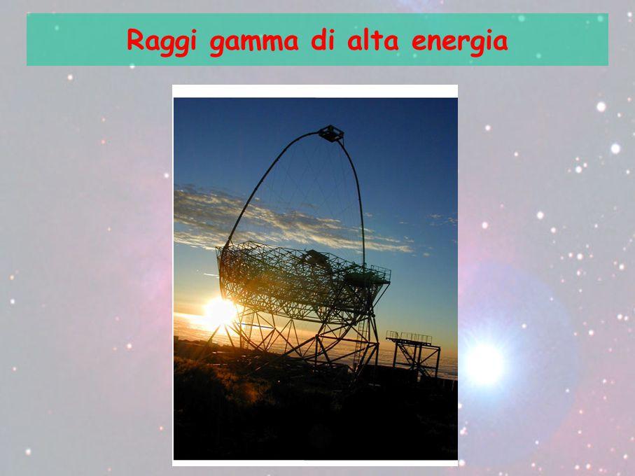 Raggi gamma di alta energia