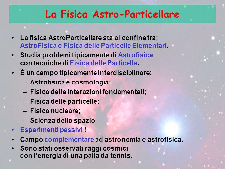 La Fisica Astro-Particellare La fisica AstroParticellare sta al confine tra: AstroFisica e Fisica delle Particelle Elementari. Studia problemi tipicam
