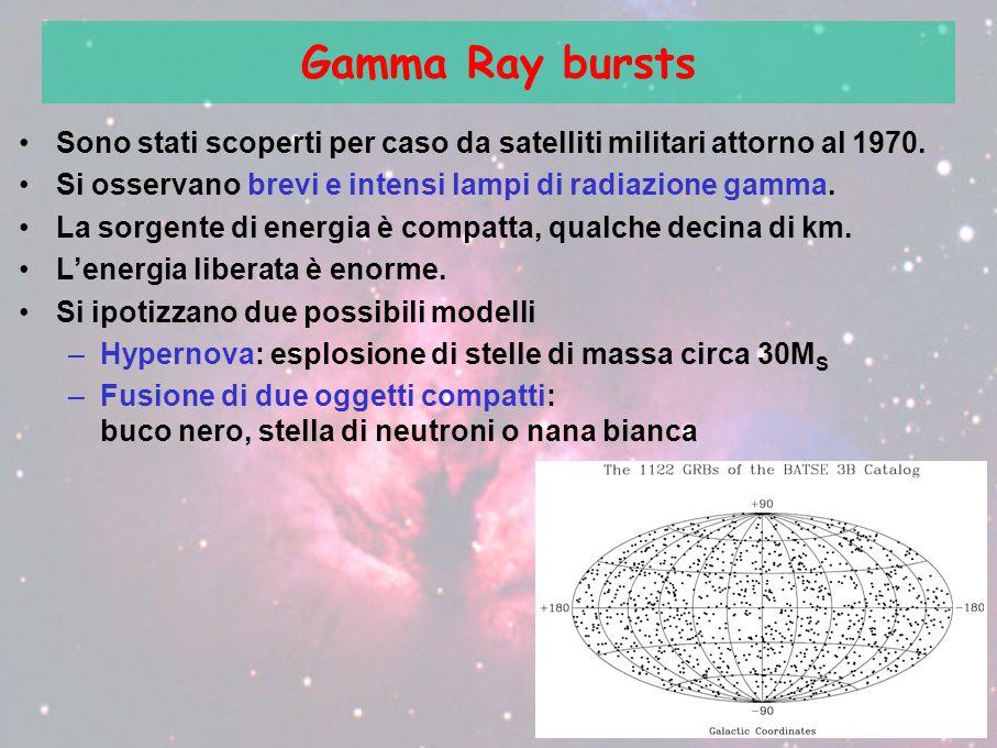 Gamma Ray bursts Sono stati scoperti per caso da satelliti militari attorno al 1970. Si osservano brevi e intensi lampi di radiazione gamma. La sorgen