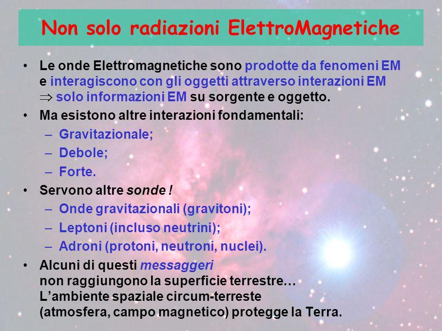 Non solo radiazioni ElettroMagnetiche Le onde Elettromagnetiche sono prodotte da fenomeni EM e interagiscono con gli oggetti attraverso interazioni E
