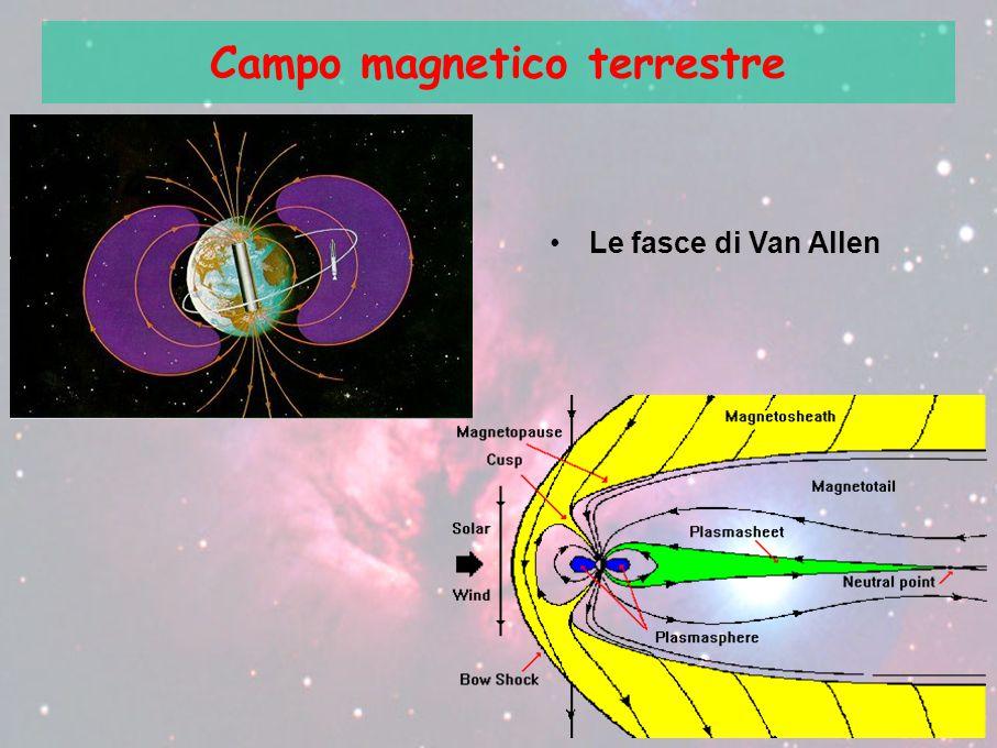 Campo magnetico terrestre Le fasce di Van Allen