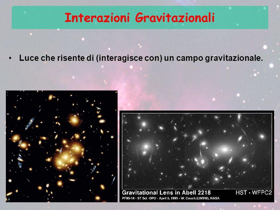 Interazioni Gravitazionali Luce che risente di (interagisce con) un campo gravitazionale.