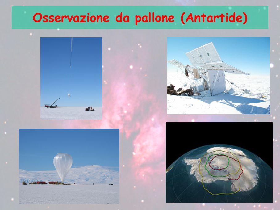 Osservazione da pallone (Antartide)