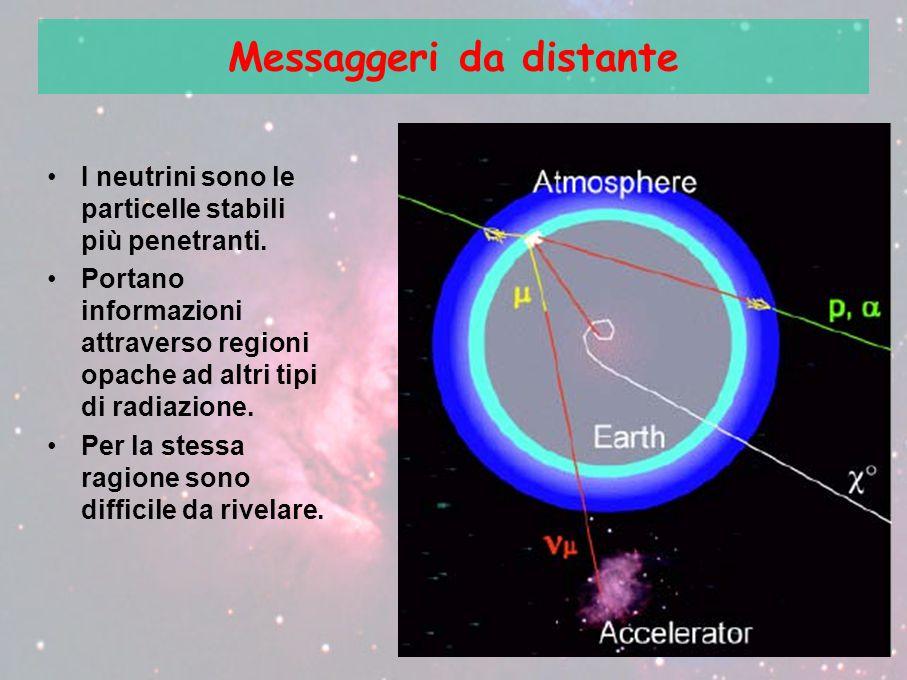 Messaggeri da distante I neutrini sono le particelle stabili più penetranti. Portano informazioni attraverso regioni opache ad altri tipi di radiazion