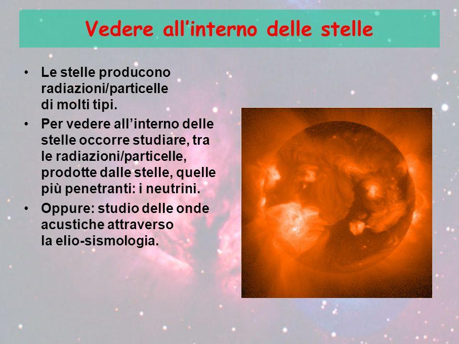 Vedere all'interno delle stelle Le stelle producono radiazioni/particelle di molti tipi. Per vedere all'interno delle stelle occorre studiare, tra le