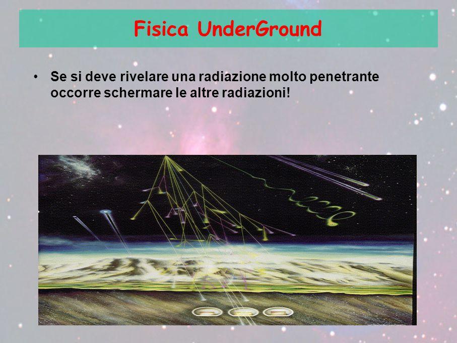 Fisica UnderGround Se si deve rivelare una radiazione molto penetrante occorre schermare le altre radiazioni!