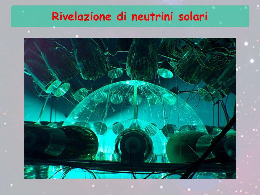 Rivelazione di neutrini solari