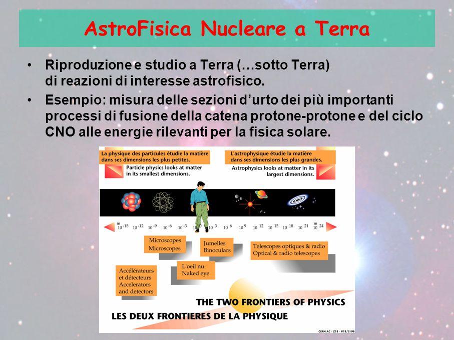 AstroFisica Nucleare a Terra Riproduzione e studio a Terra (…sotto Terra) di reazioni di interesse astrofisico. Esempio: misura delle sezioni d'urto d