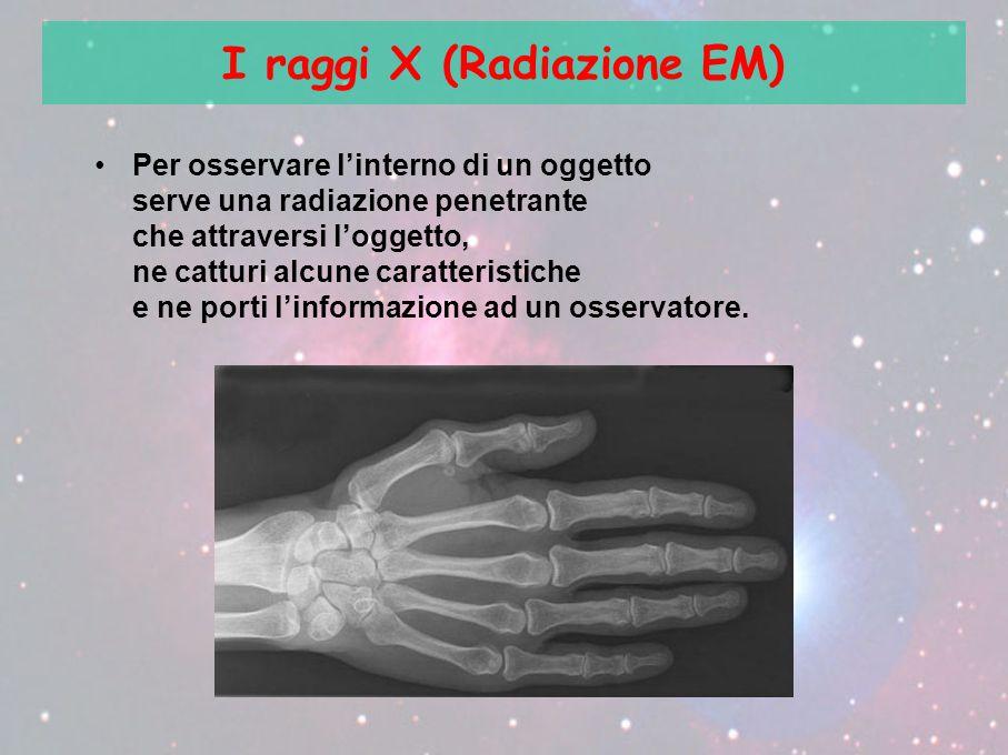 I raggi X (Radiazione EM) Per osservare l'interno di un oggetto serve una radiazione penetrante che attraversi l'oggetto, ne catturi alcune caratteristiche e ne porti l'informazione ad un osservatore.