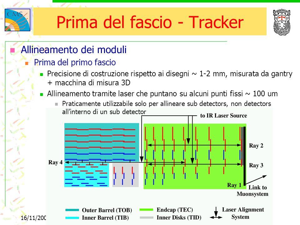 16/11/2004Tommaso Boccali14 Prima del fascio - Tracker Allineamento dei moduli Prima del primo fascio Precisione di costruzione rispetto ai disegni ~ 1-2 mm, misurata da gantry + macchina di misura 3D Allineamento tramite laser che puntano su alcuni punti fissi ~ 100 um Praticamente utilizzabile solo per allineare sub detectors, non detectors all'interno di un sub detector