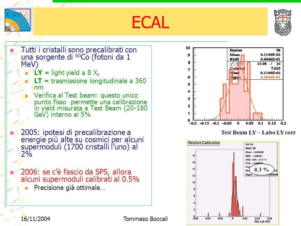 16/11/2004Tommaso Boccali16 ECAL Tutti i cristalli sono precalibrati con una sorgente di 60 Co (fotoni da 1 MeV) LY = light yield a 8 X 0 LT = trasmissione longitudinale a 360 nm Verifica al Test beam: questo unico punto fisso permette una calibrazione in yield misurata a Test Beam (20-180 GeV) interno al 5% 2005: ipotesi di precalibrazione a energie più alte su cosmici per alcuni supermoduli (1700 cristalli l'uno) al 2% 2006: se c'è fascio da SPS, allora alcuni supermoduli calibrati al 0.5% Precisione già ottimale… Test Beam LY – Labo LY corr