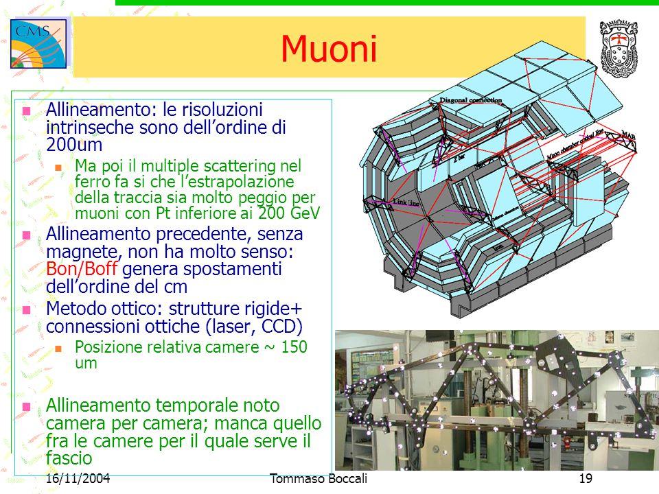 16/11/2004Tommaso Boccali19 Muoni Allineamento: le risoluzioni intrinseche sono dell'ordine di 200um Ma poi il multiple scattering nel ferro fa si che l'estrapolazione della traccia sia molto peggio per muoni con Pt inferiore ai 200 GeV Allineamento precedente, senza magnete, non ha molto senso: Bon/Boff genera spostamenti dell'ordine del cm Metodo ottico: strutture rigide+ connessioni ottiche (laser, CCD) Posizione relativa camere ~ 150 um Allineamento temporale noto camera per camera; manca quello fra le camere per il quale serve il fascio