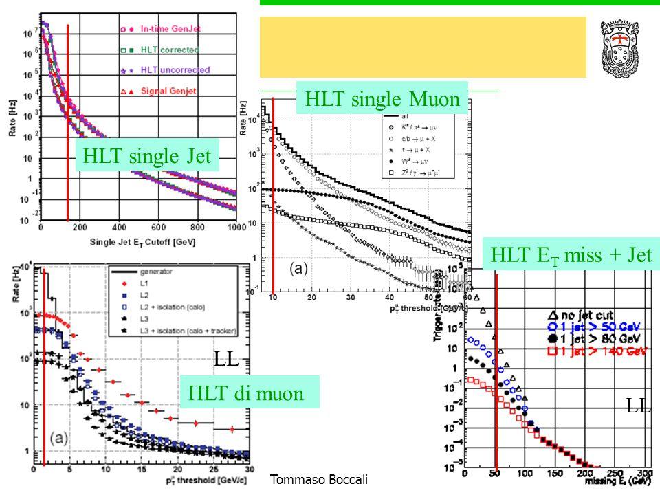 16/11/2004Tommaso Boccali28 HLT single Muon HLT single Jet HLT E T miss + Jet LL HLT di muon