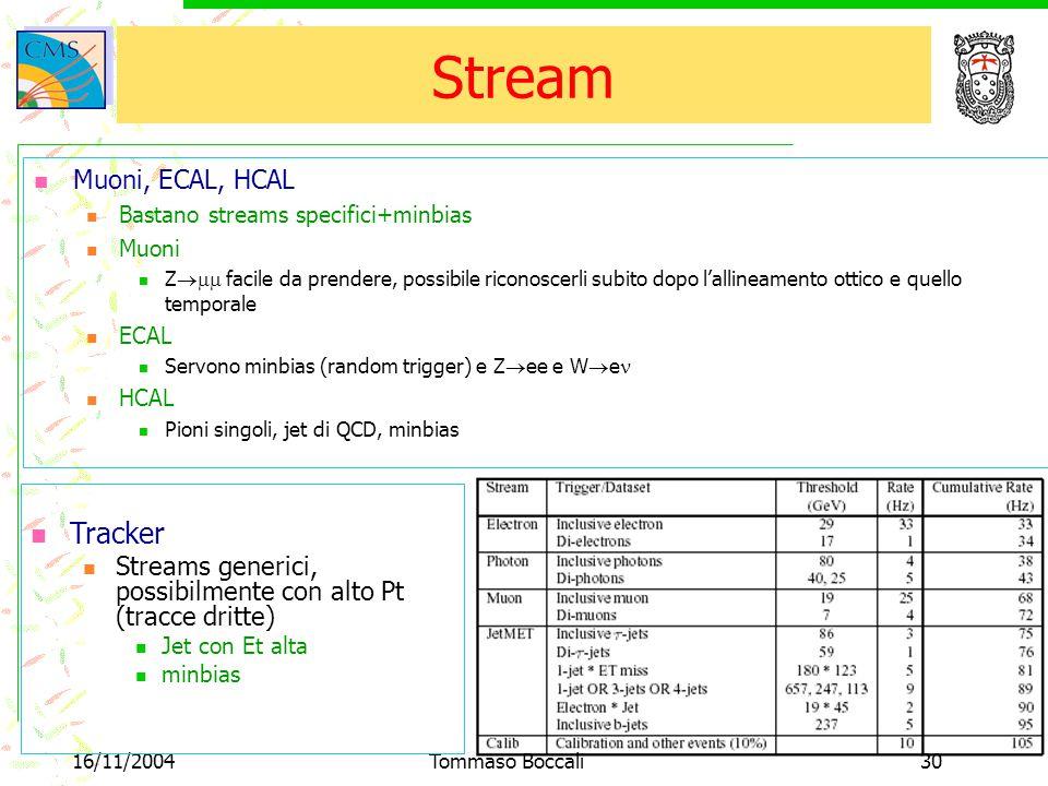 16/11/2004Tommaso Boccali30 Stream Muoni, ECAL, HCAL Bastano streams specifici+minbias Muoni Z  facile da prendere, possibile riconoscerli subito dopo l'allineamento ottico e quello temporale ECAL Servono minbias (random trigger) e Z  ee e W  e HCAL Pioni singoli, jet di QCD, minbias Tracker Streams generici, possibilmente con alto Pt (tracce dritte) Jet con Et alta minbias